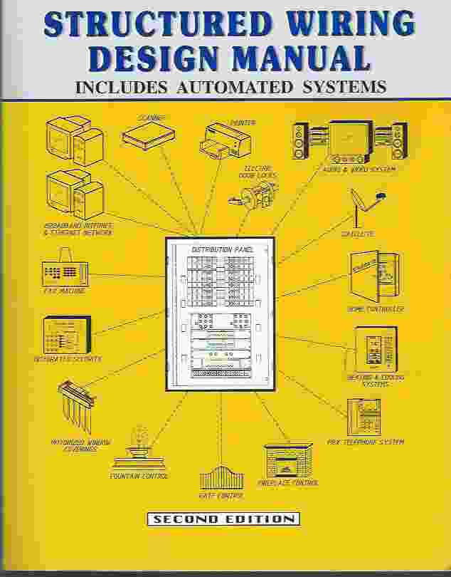 Image for STRUCTURED WIRING DESIGN MANUAL Includes Automated Systems